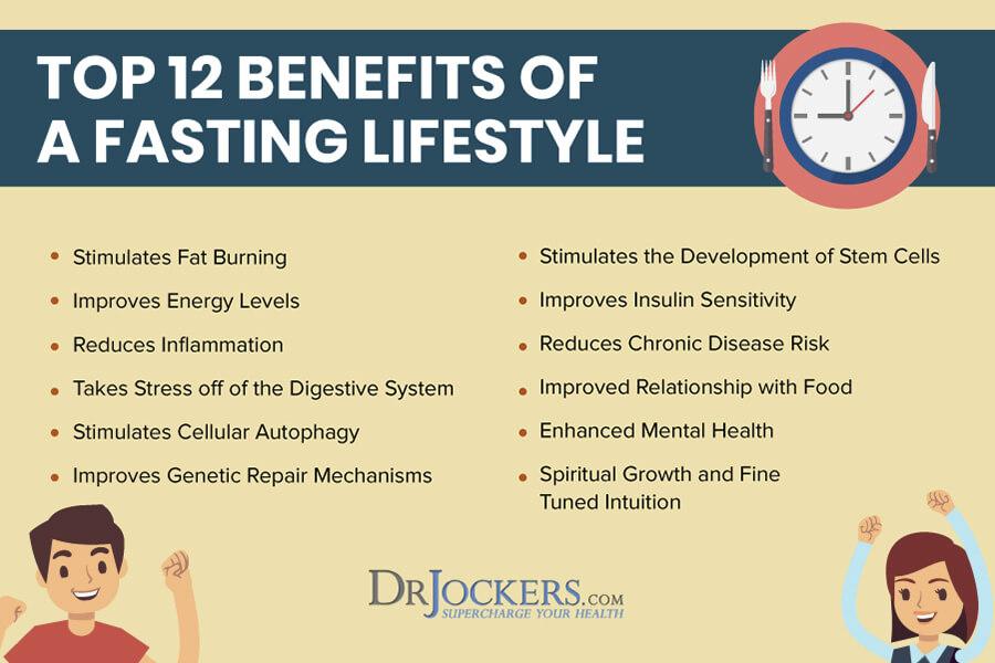 Fasting Lifestyle