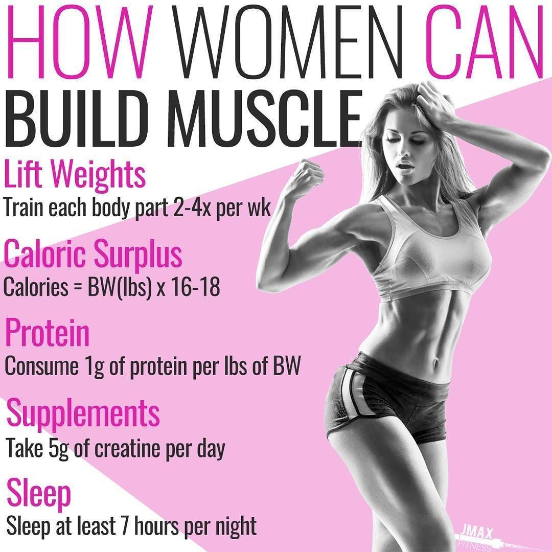 How Women Can Build Muscle