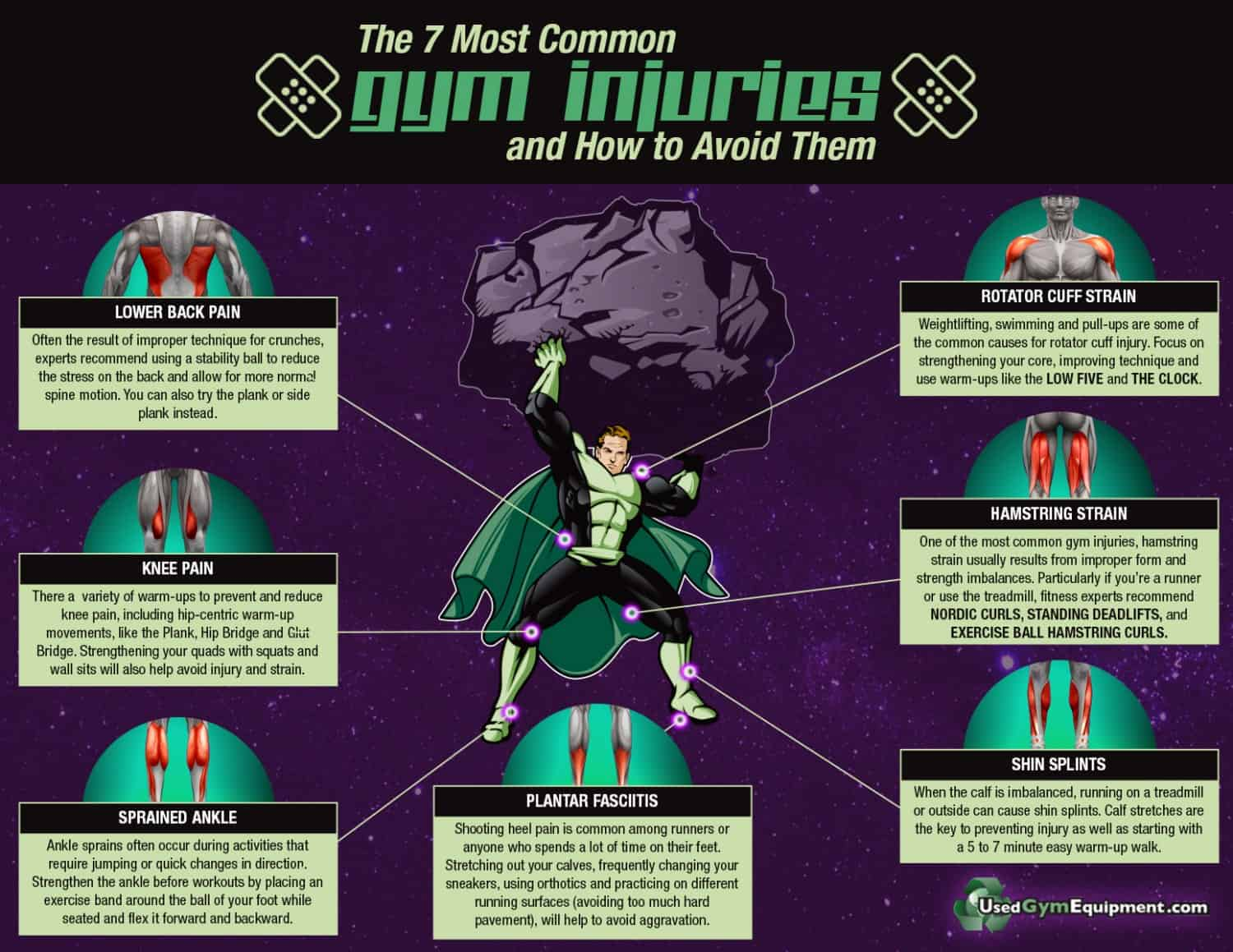 How to avoid most common Gym Injuires