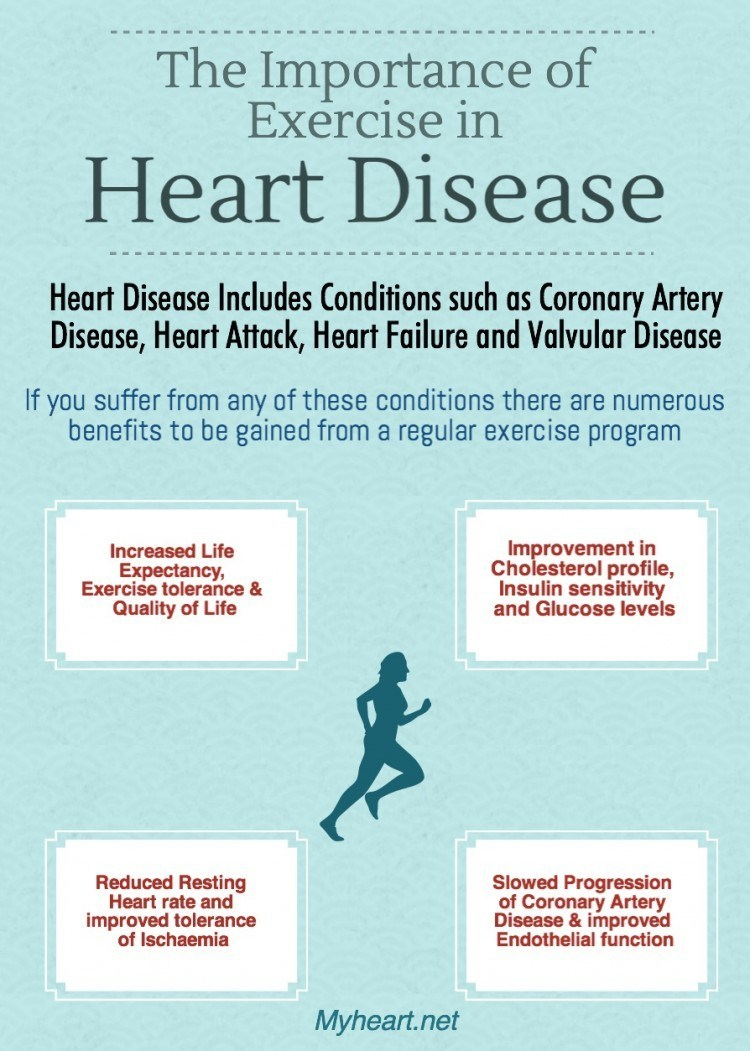 Importance of Exercise in Heart Disease
