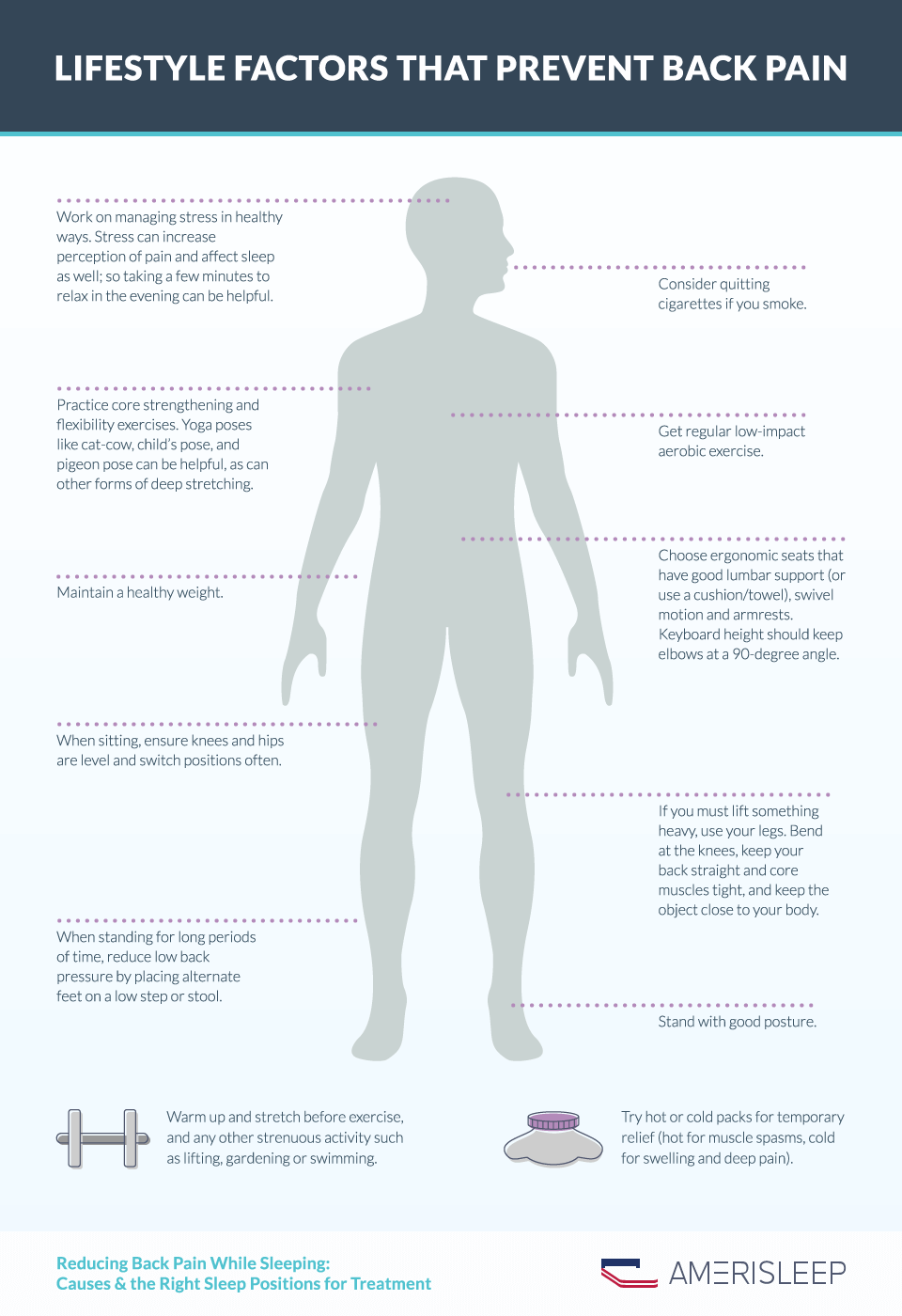 Lifestyle factors to prevent Back Pain