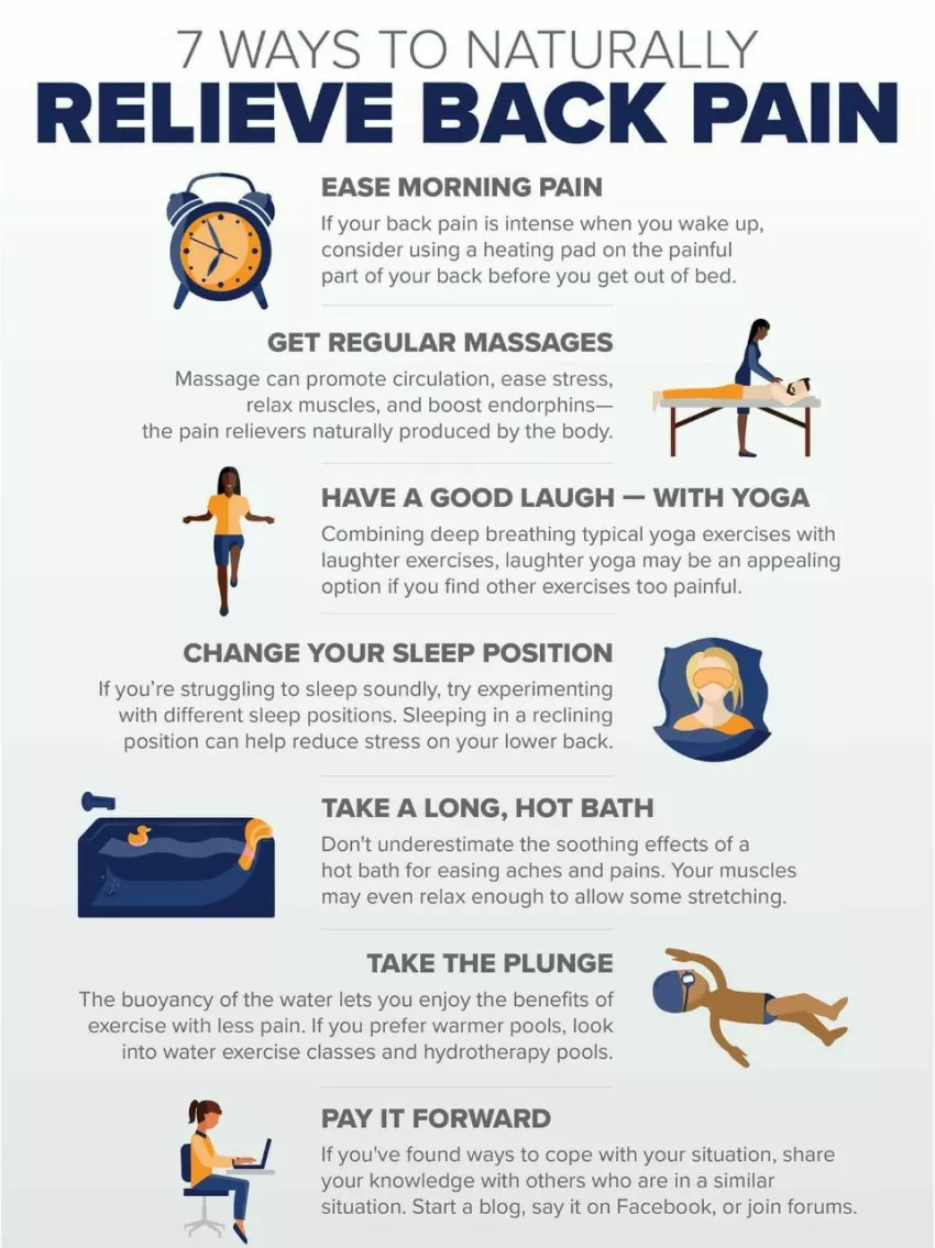 Naturally Relieve Back Pain