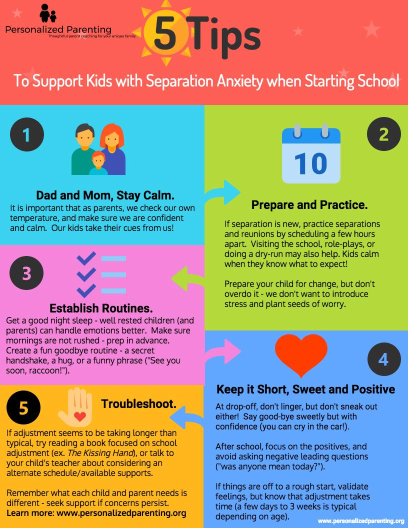 Support kids when starting school