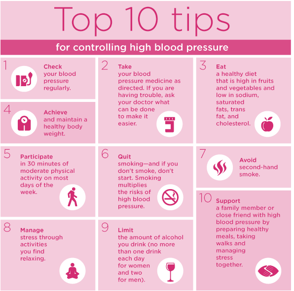 Tips for controlling High Blood Pressure