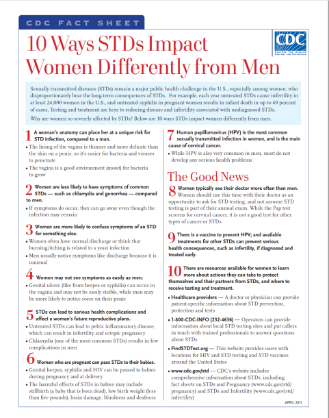 Ways STDs Impact Women differently from Men
