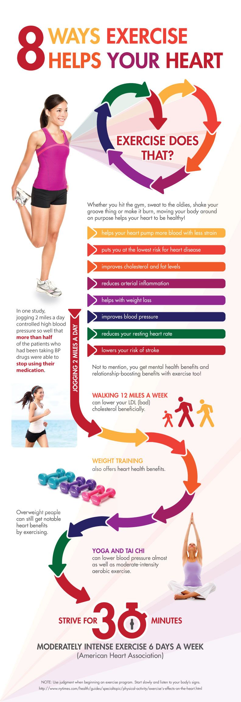 Ways exercise helps your heart