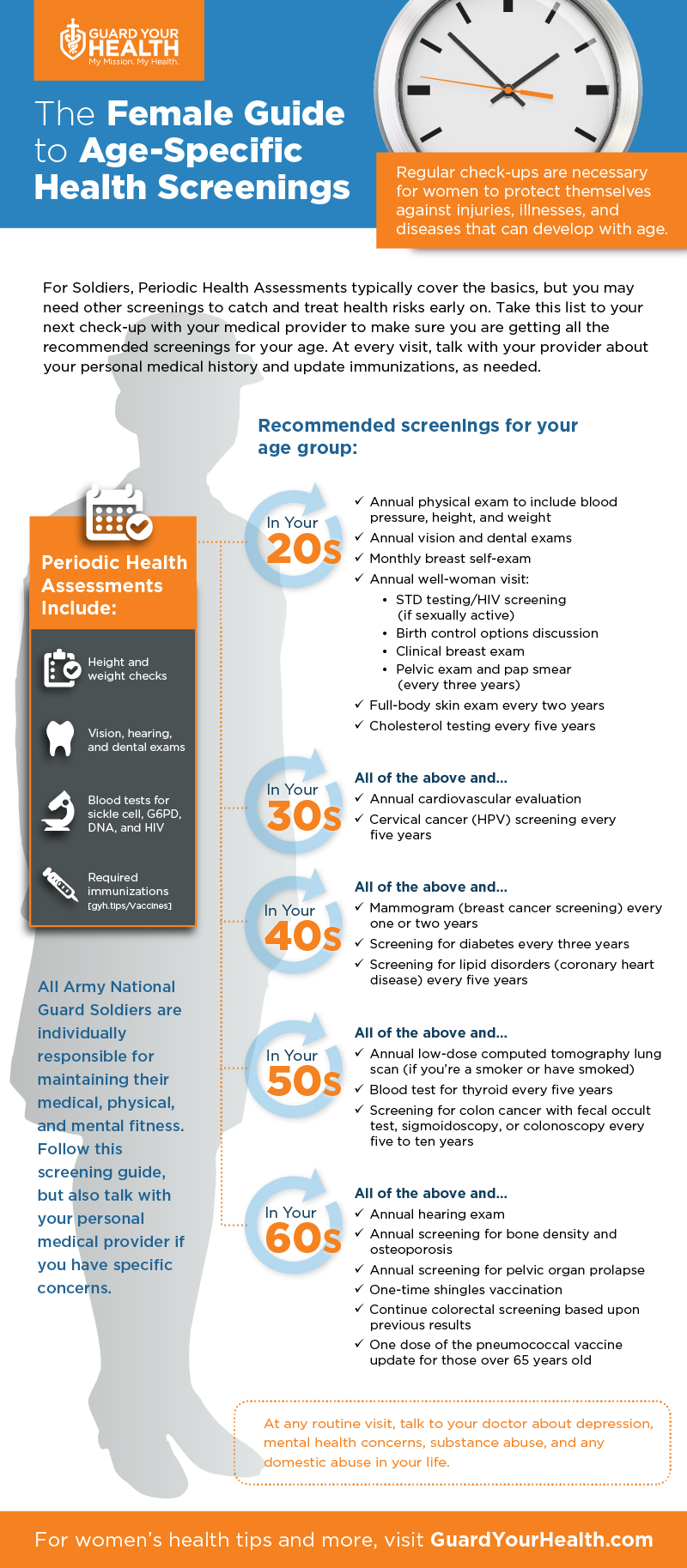 Age Specific Health Screenings