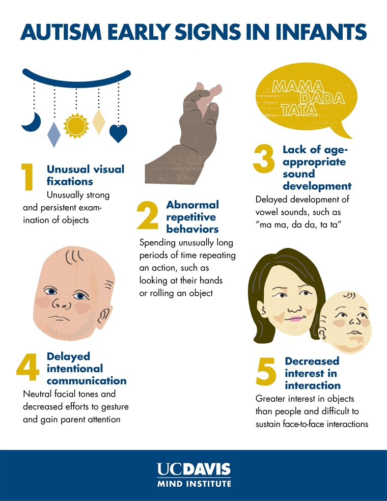 Autism Early Signs in Infants