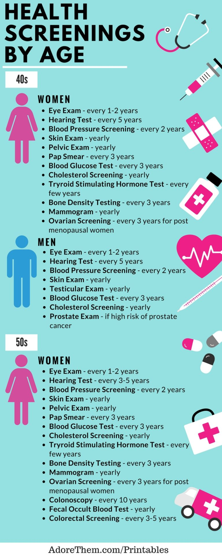 Health Screening By Age