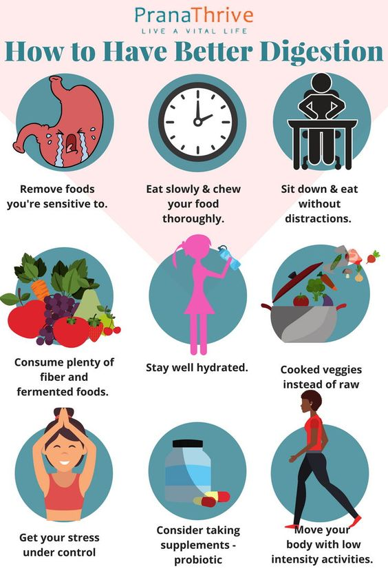How to have a better Digestion
