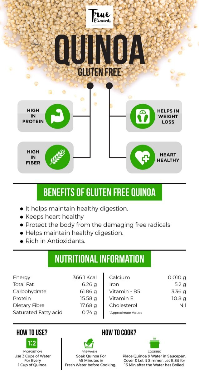 Proven health benefits of quinoa gluten free