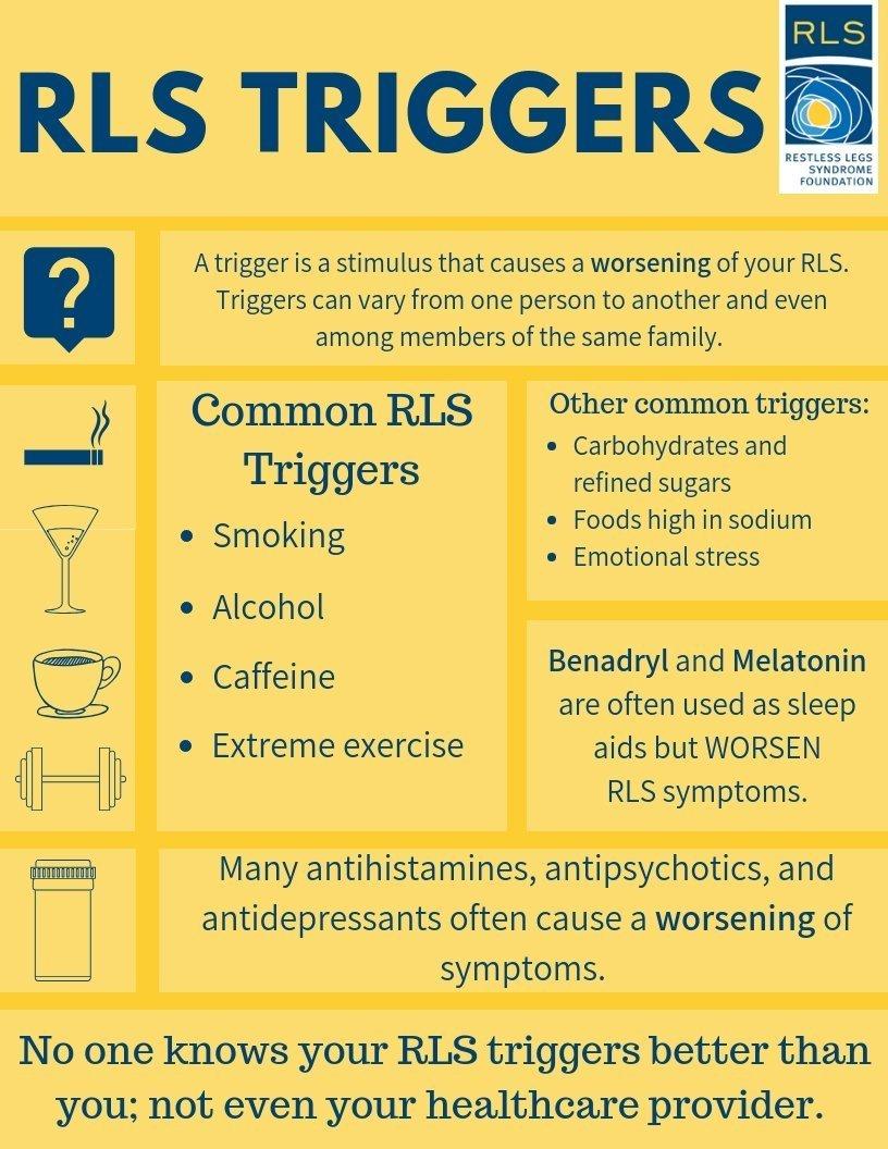 RLS triggers