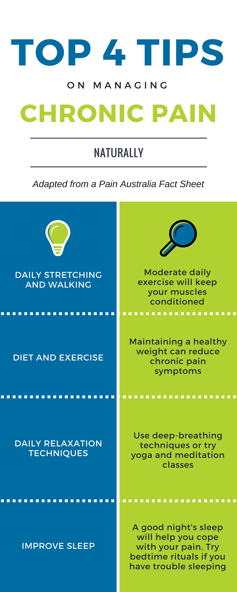 Tips for Managing Chronic Pain naturally