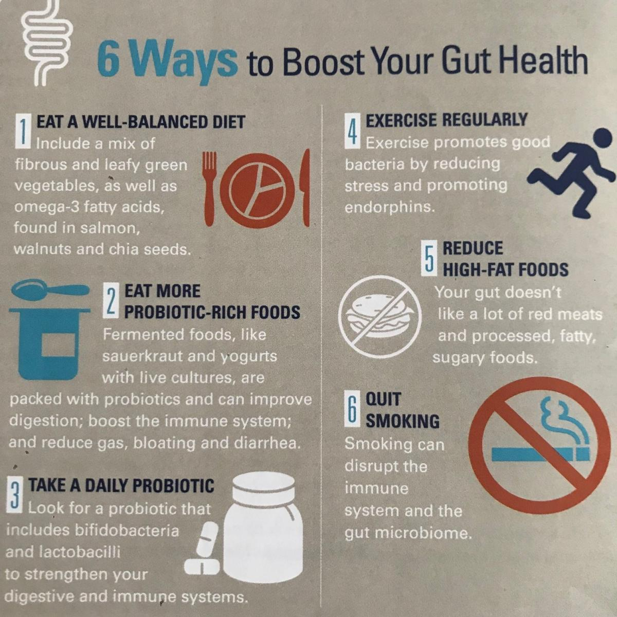 Ways to Boost your Gut Health