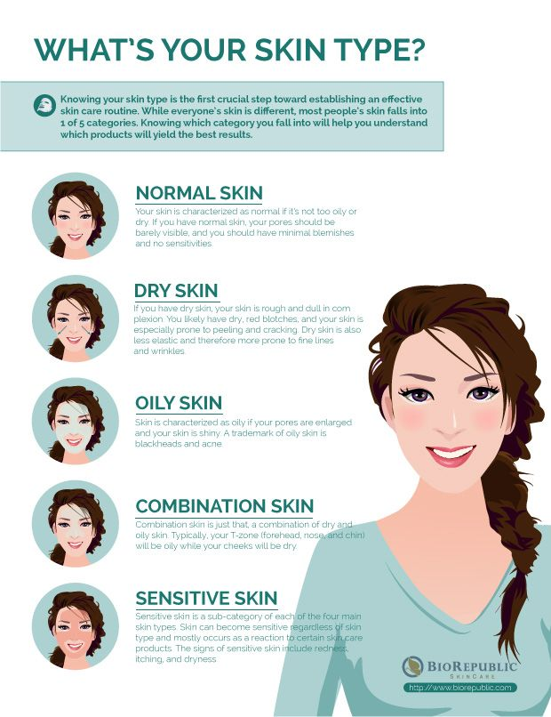 Your Skin Type