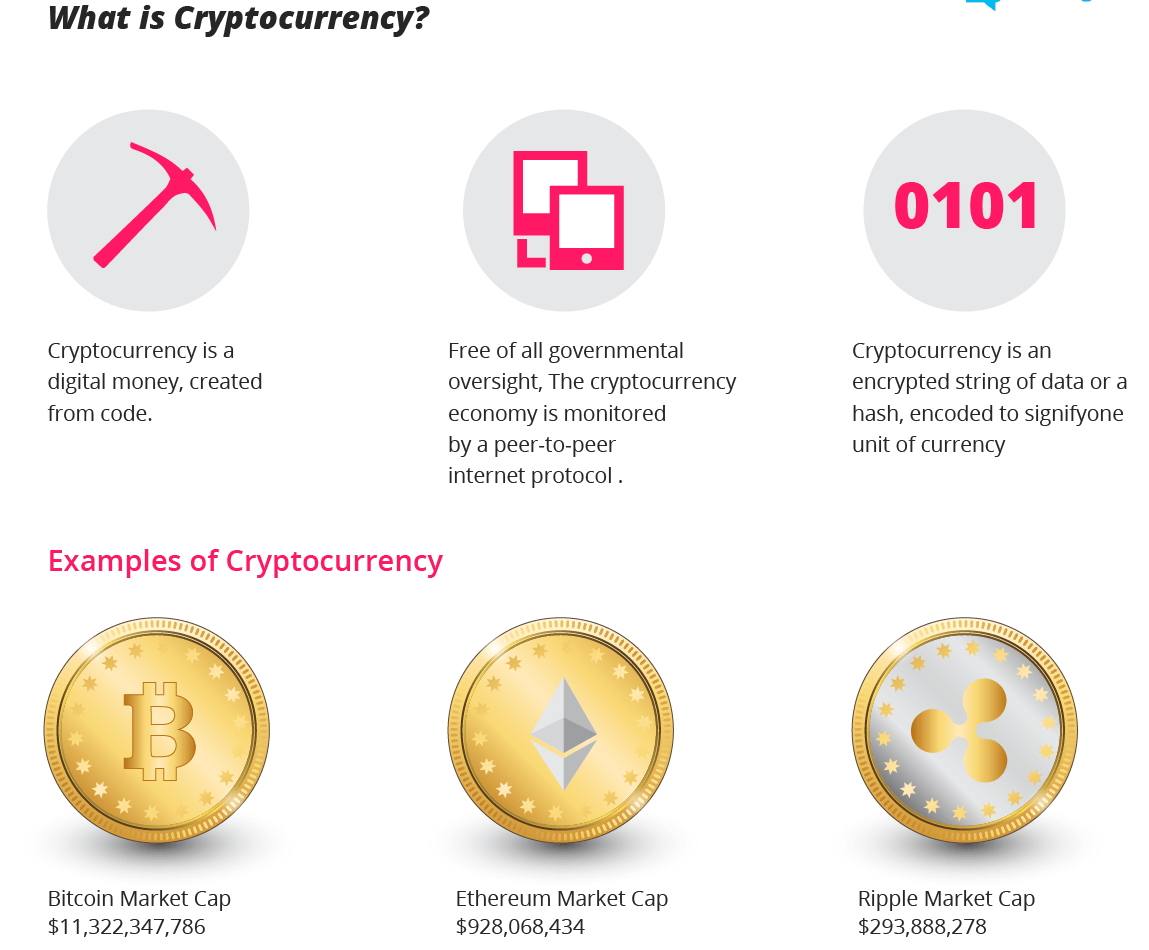 What is Cryptpcurrency?