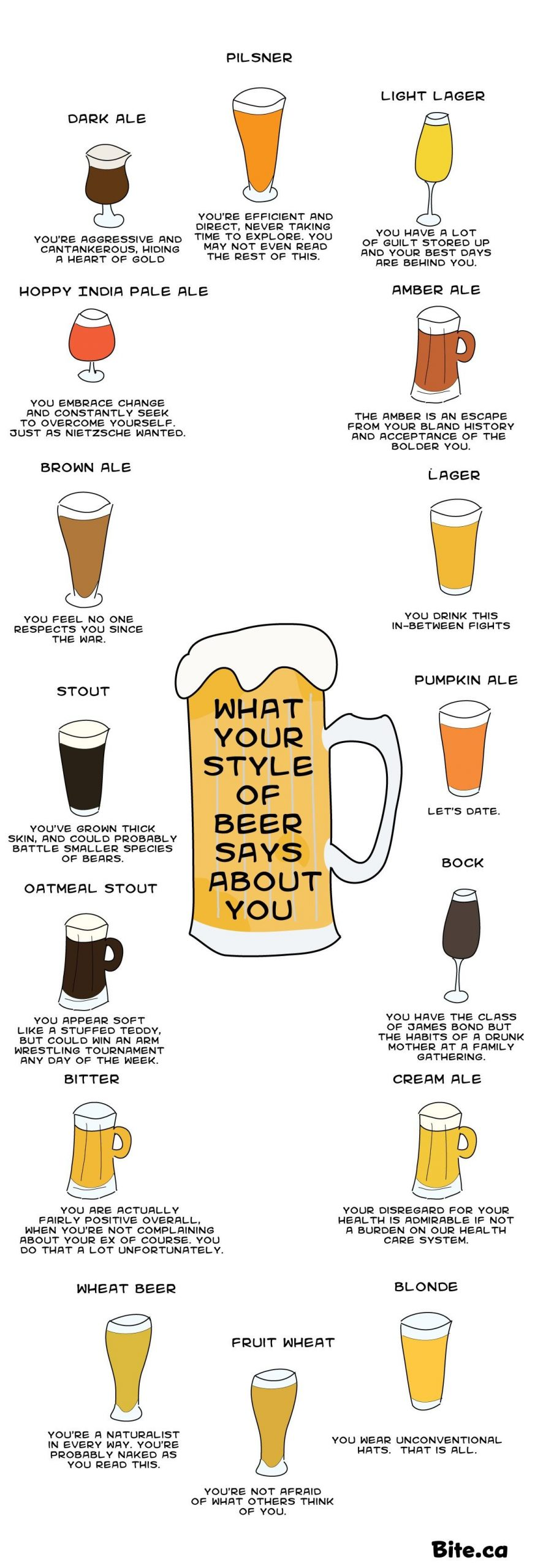 What you style of beer says about you