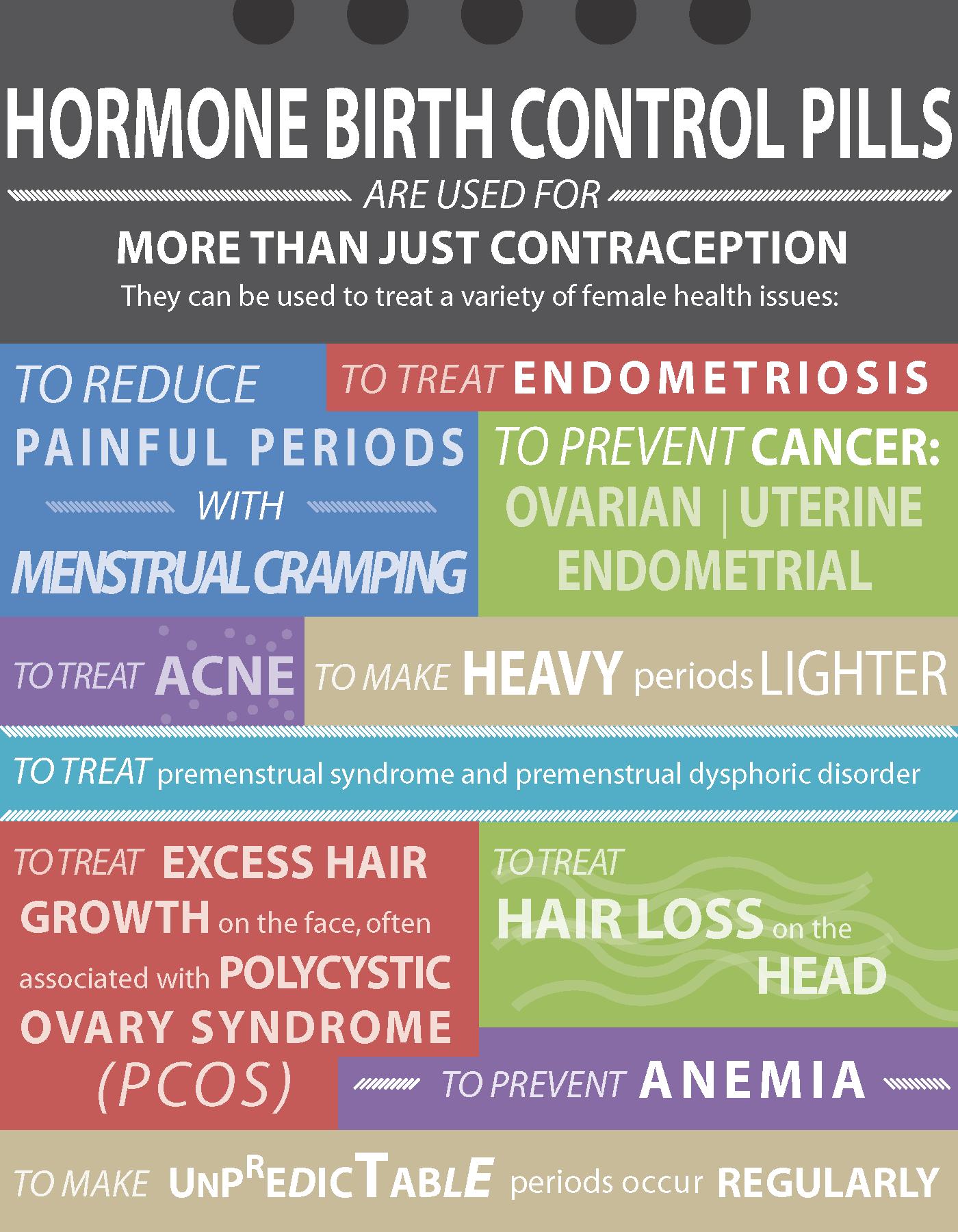 Hormone Birth Control Pills
