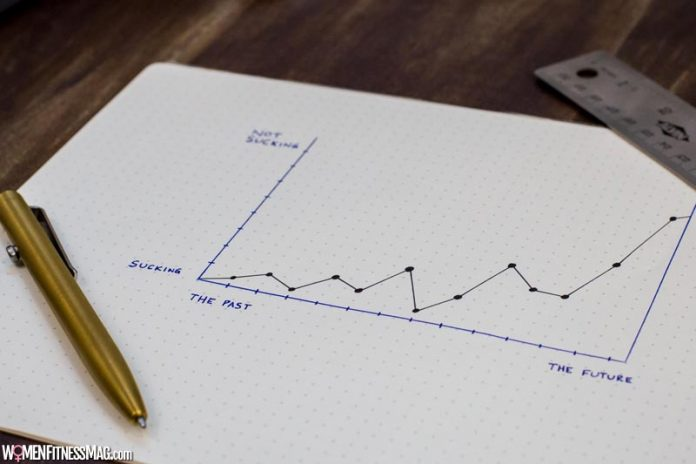 Importance of a Business Feasibility Study