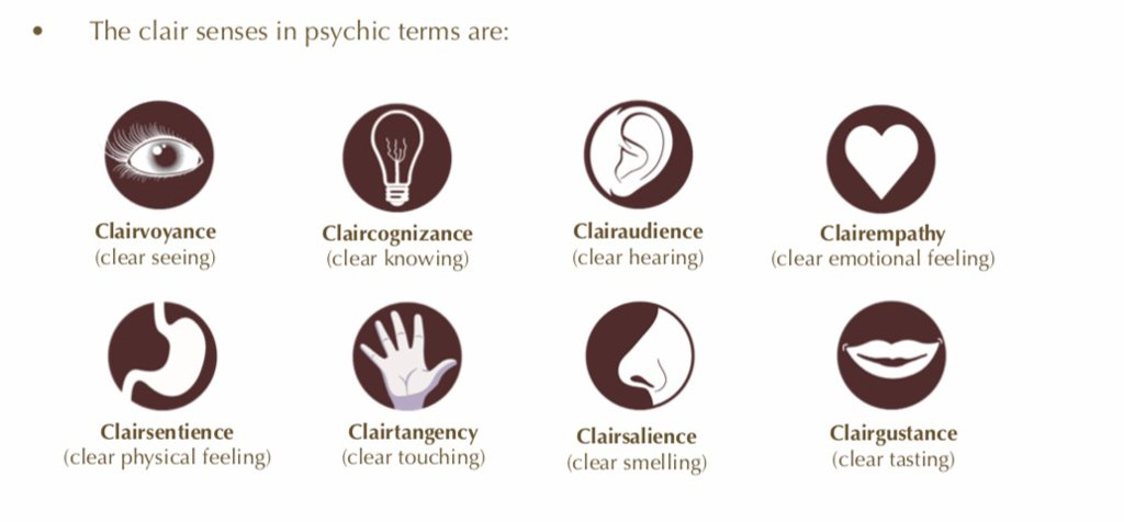 Clair senses in Psychic terms are
