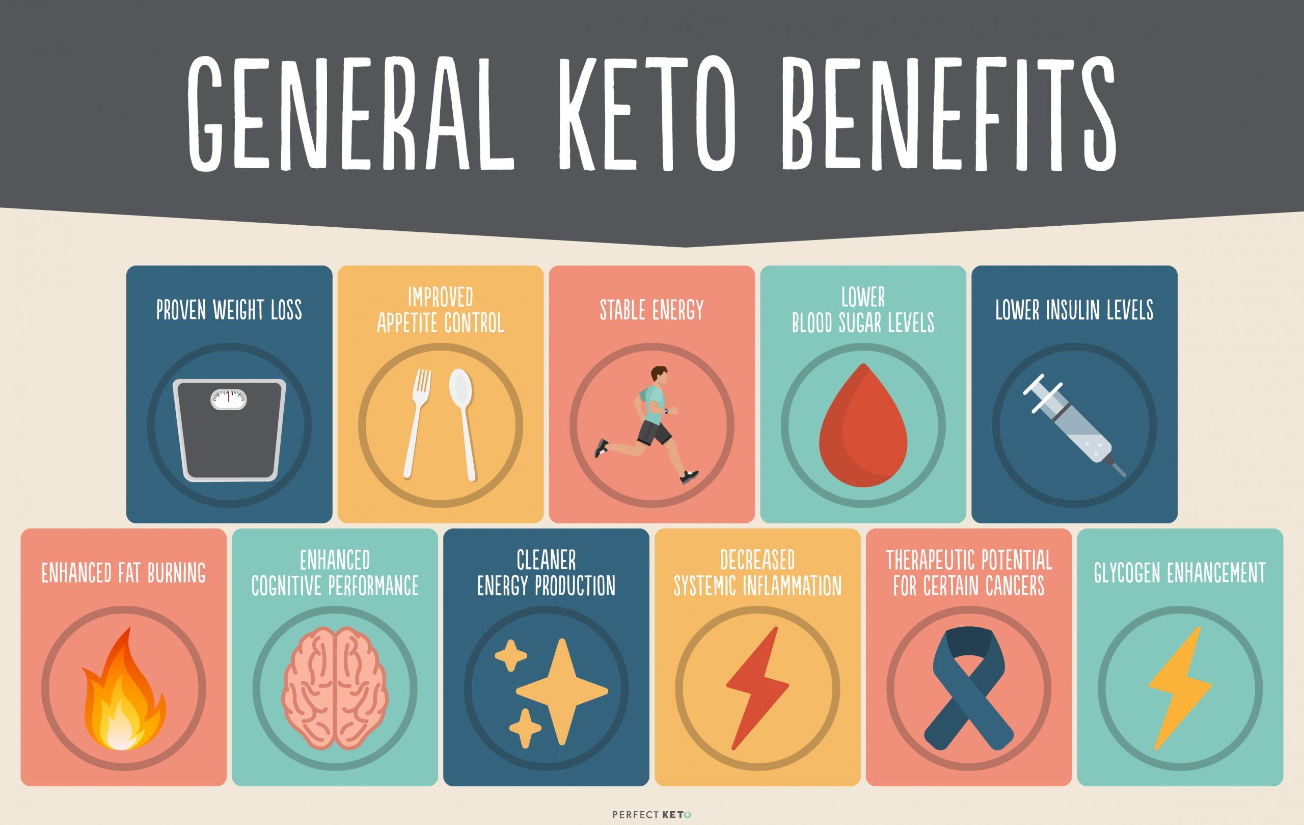 General keto benefits