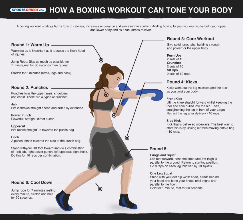 How Boxing Workout can tone your Body