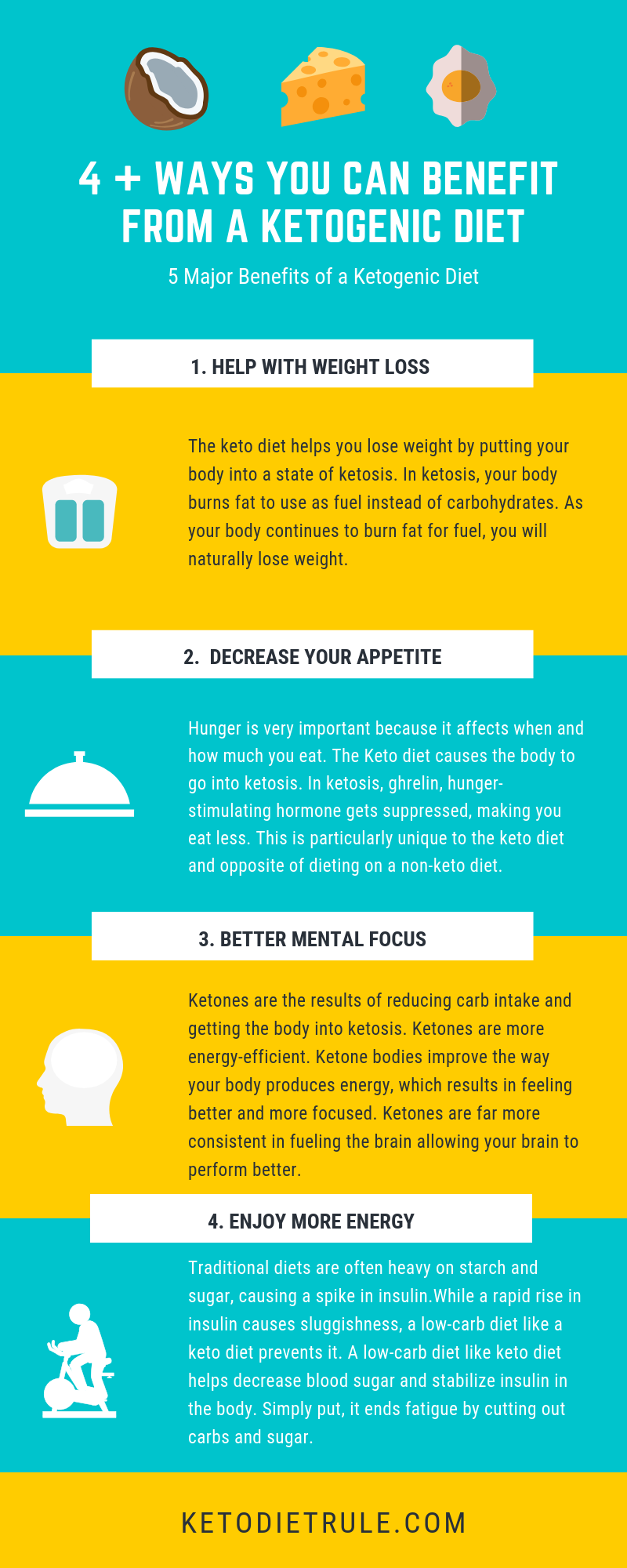 Ways you can benefit from a ketogenic diet