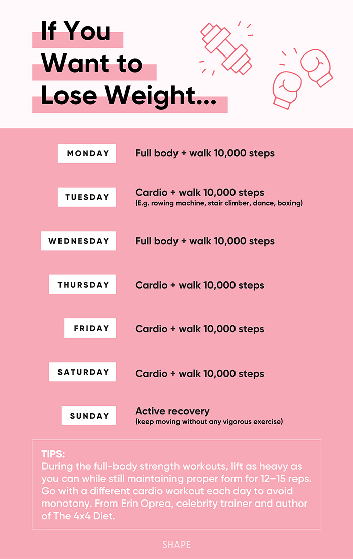Exercise to lose Weight