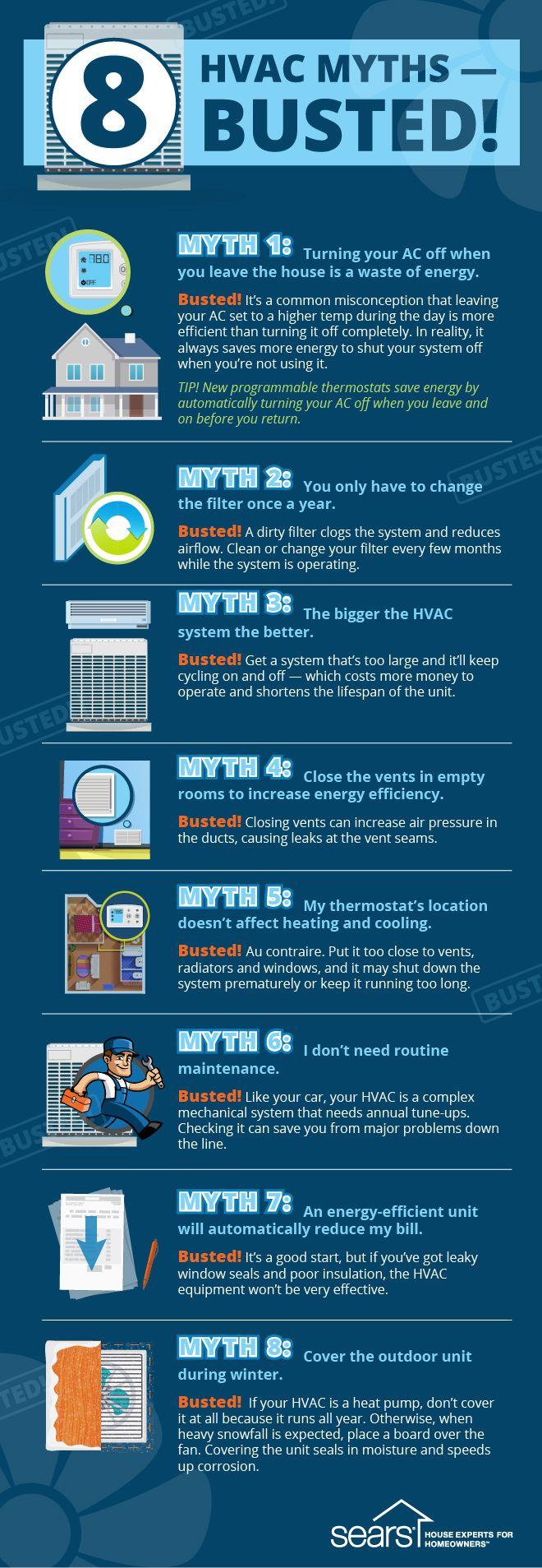 HVAC myths busted