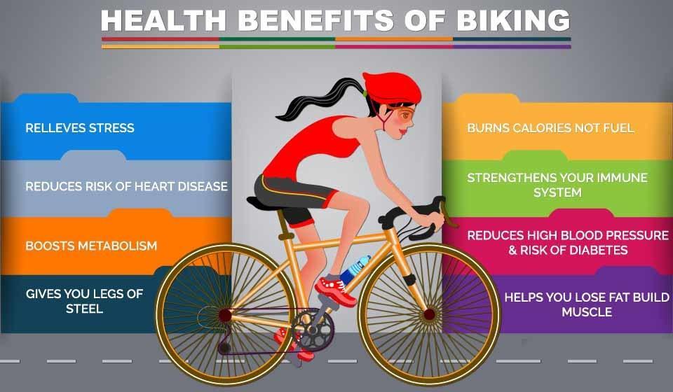 Health Benefits of Biking